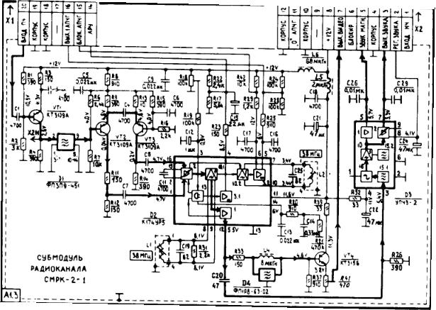 СМРК-2-1