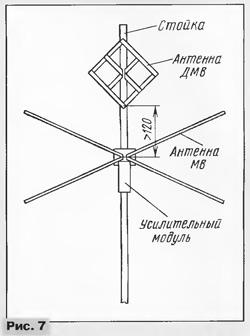 антенна всеволновая