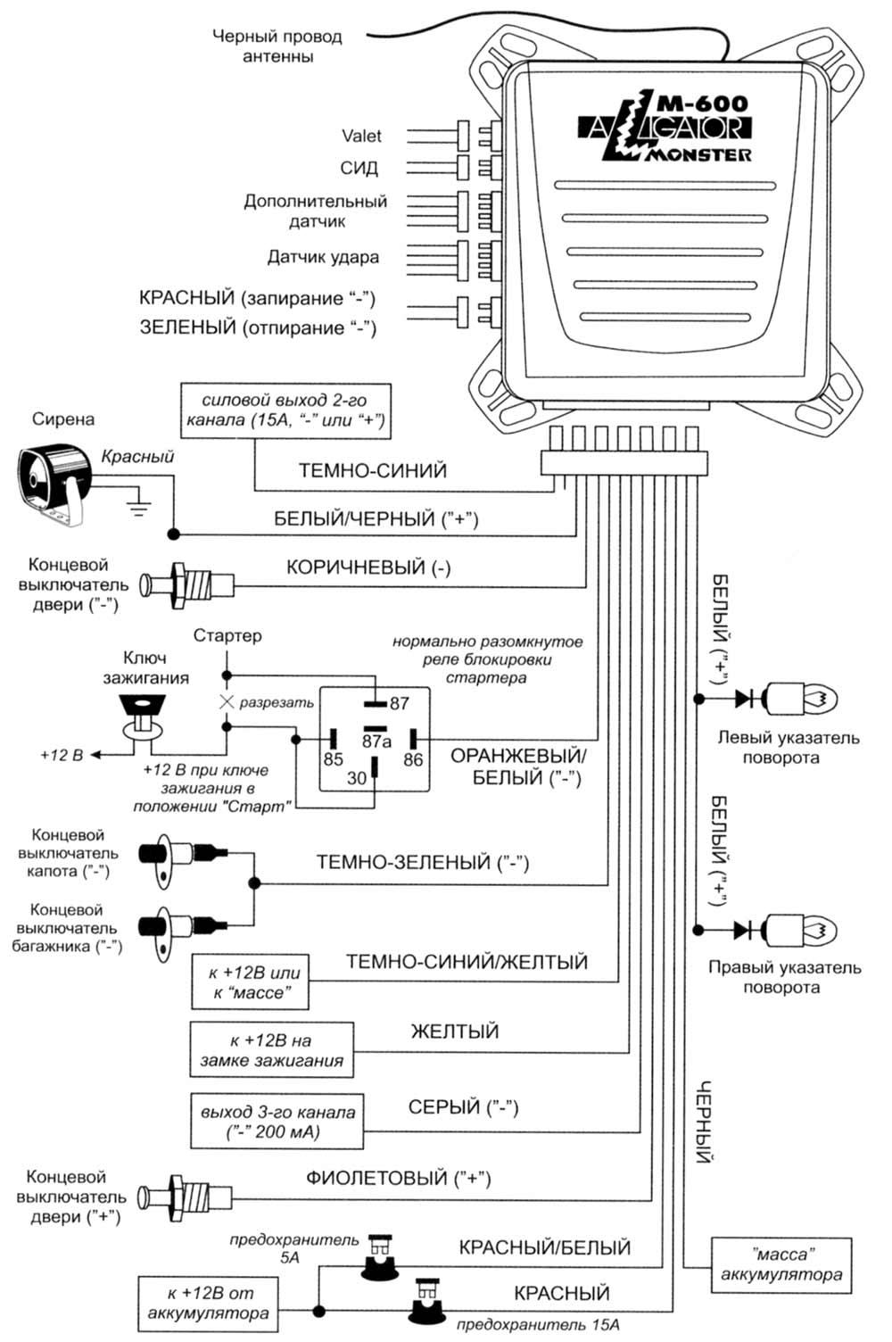 Автосигнализации схема установки аллигатор фото 984