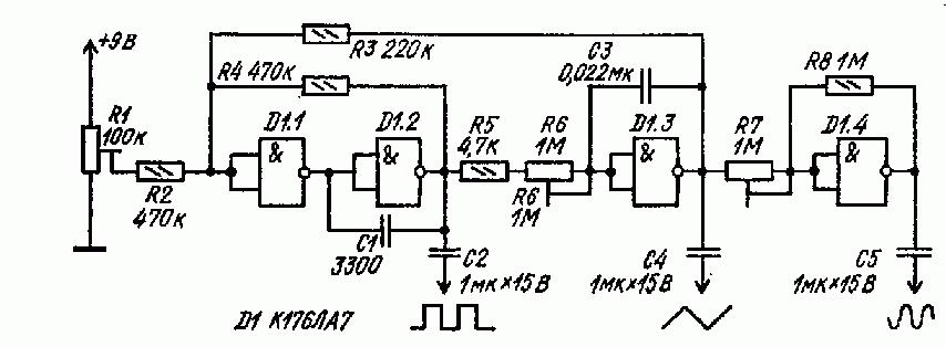 Функциональные генераторы своими руками