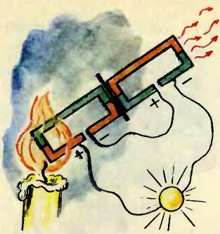 Электричество из тепла