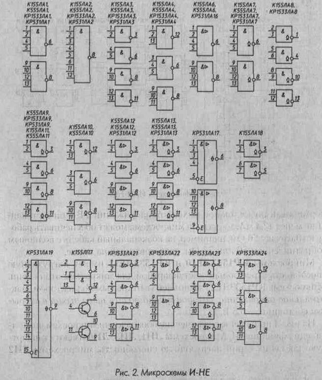 Цоколевка микросхем серии К155