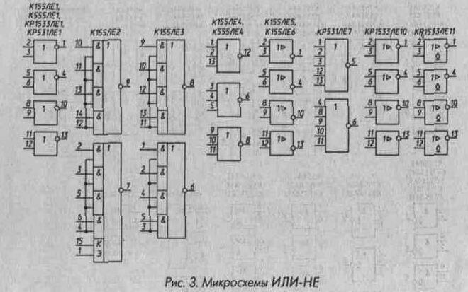 микросхемы серии 155