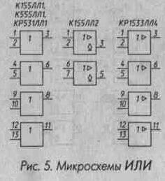 Микросхемы - chiplist.ru