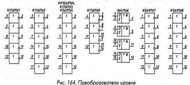 микросхемы КМОП
