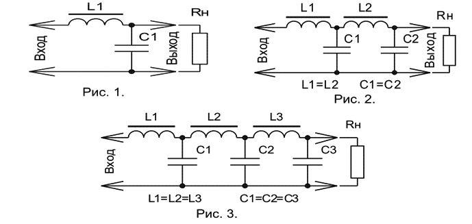 LC-фильтры
